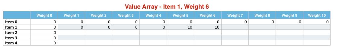 Item 1 Weight 6