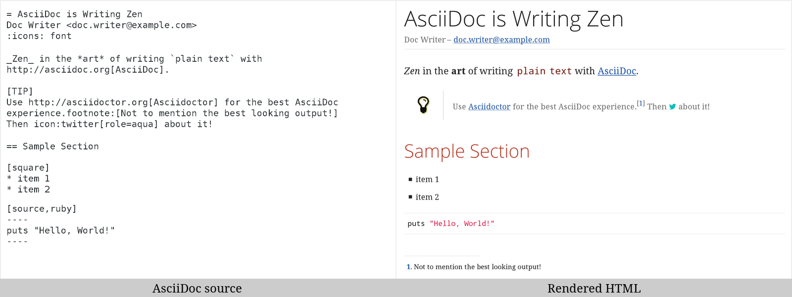 Preview of AsciiDoc source and corresponding rendered HTML