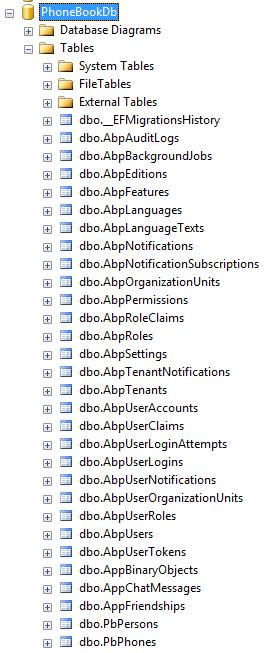 ASP.NET Zero Database Tables