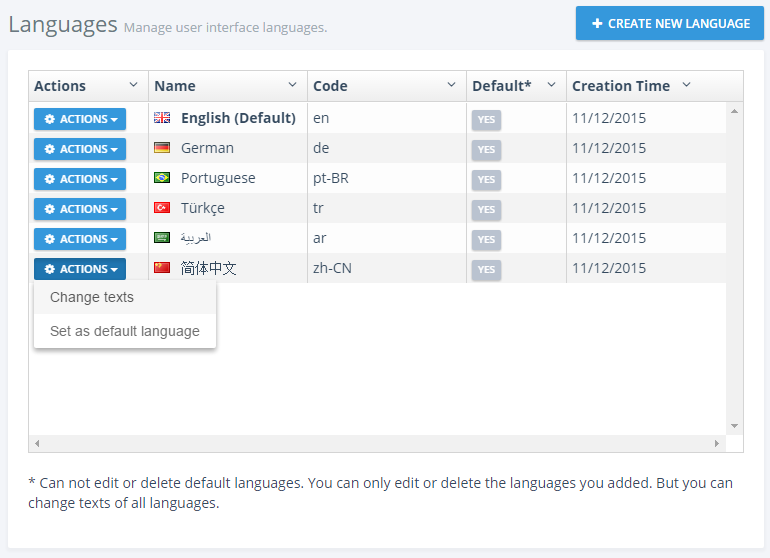 Language list page