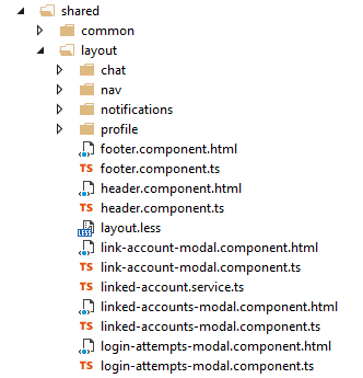 Angular layout files