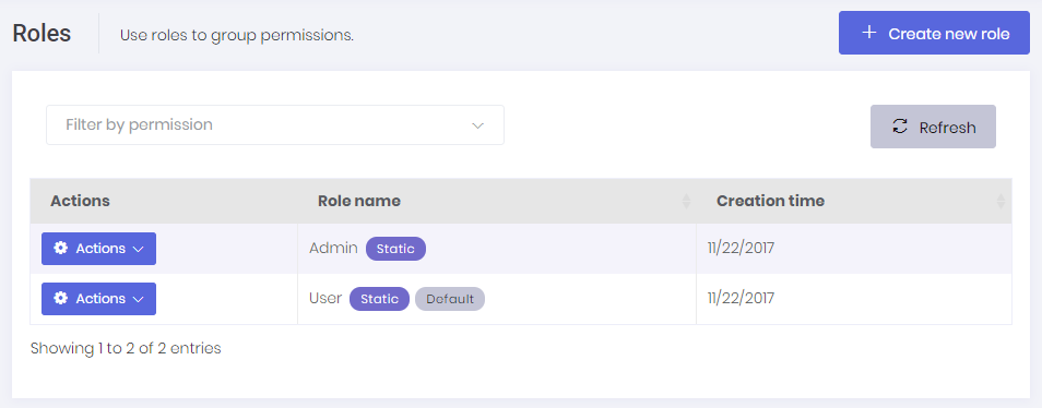 Role management page