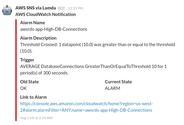 AWS CloudWatch Notification for Slack