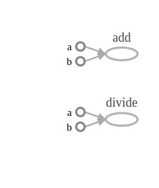 https://github.com/astorfi/TensorFlow-World/blob/master/docs/_img/1-basics/basic_math_operations/graph-run.png
