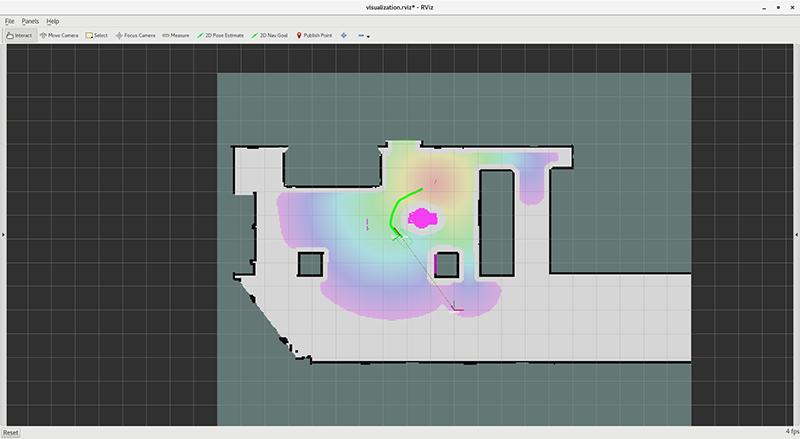 Rviz image of the demo