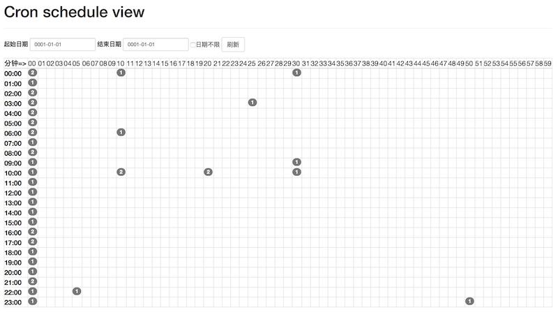 命令行模式解析效果图