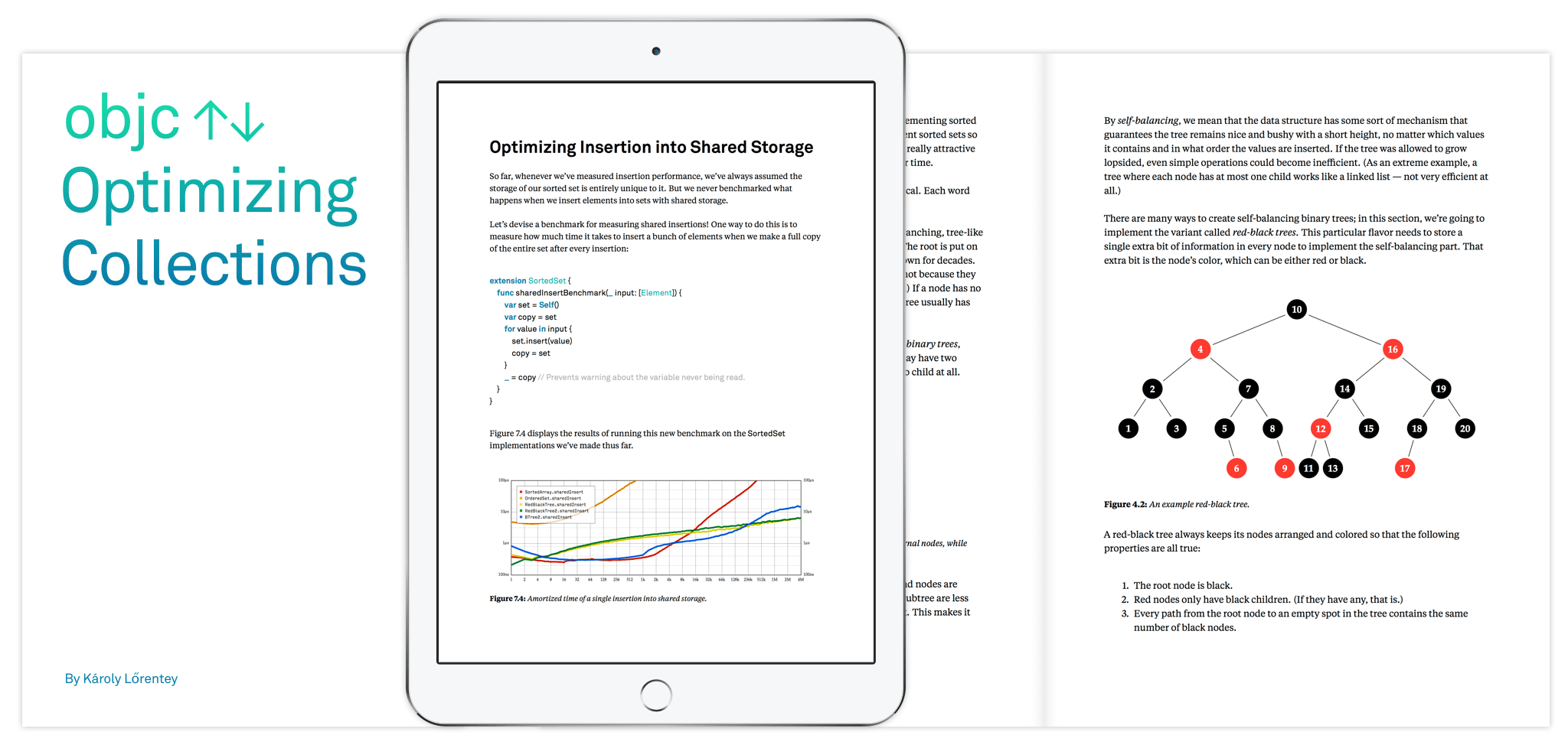 Optimizing Collections (eBook)