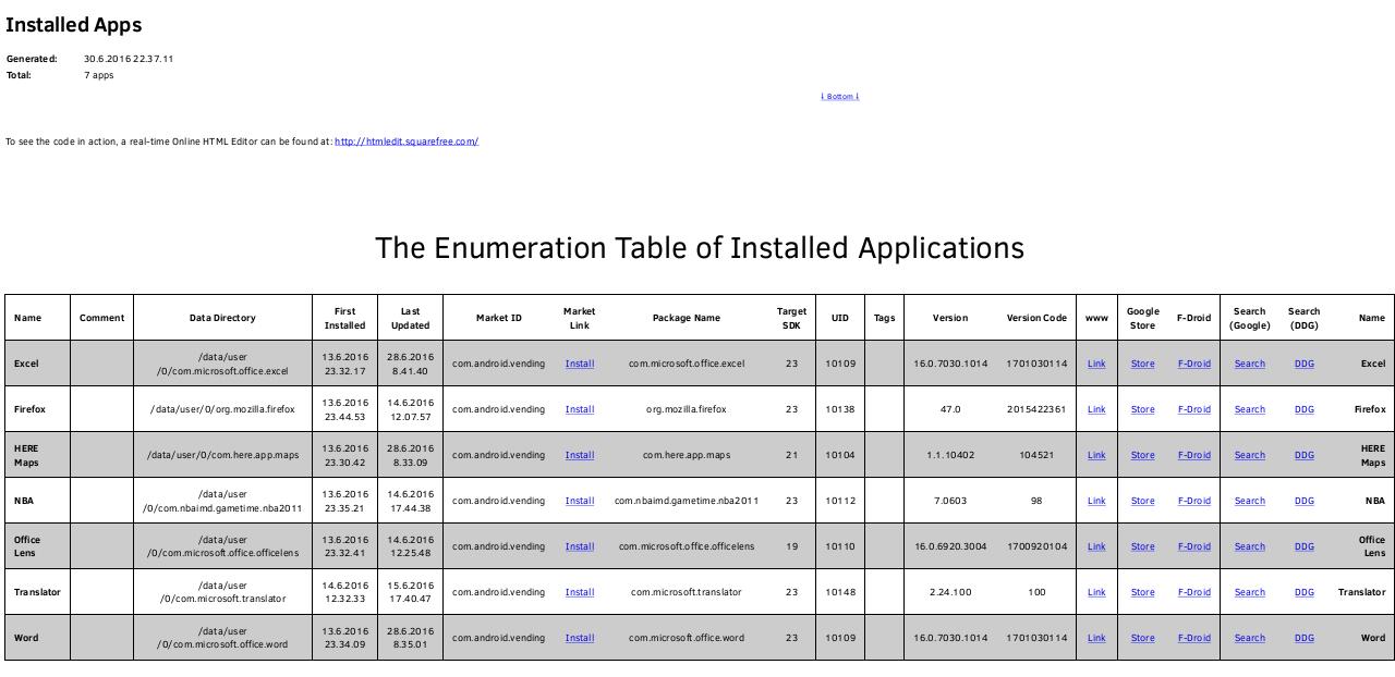 GitHub - auberginehill/list-my-apps-template-table: A Custom ...