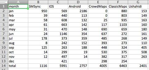 Data-Example