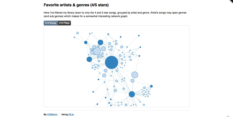 Dsi graphs class github itunes representation ccuart Choice Image