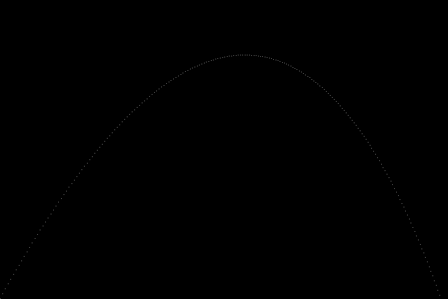 Projectile Rendering