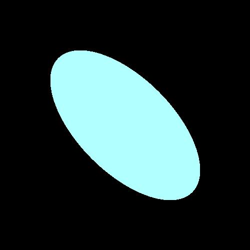 Sphere Rendering