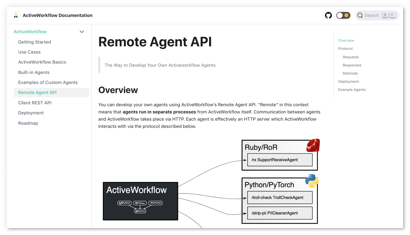 Screenshot of documentation
