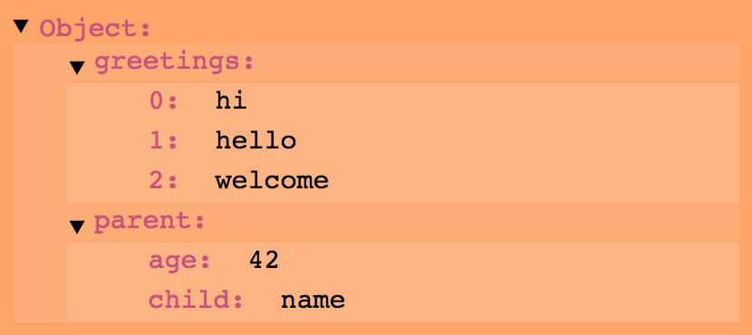 angular-json-tree - npm