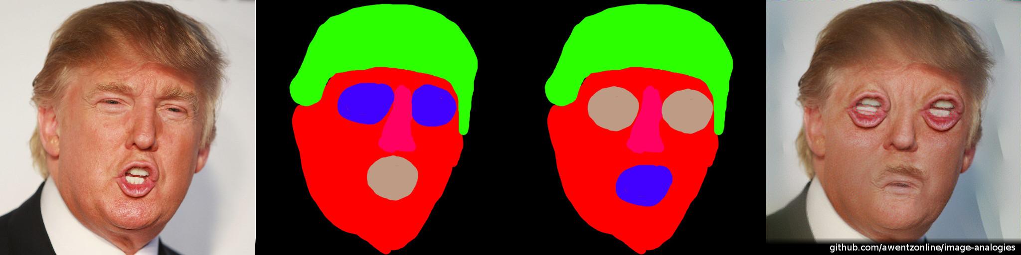 GitHub - awentzonline/image-analogies: Generate image