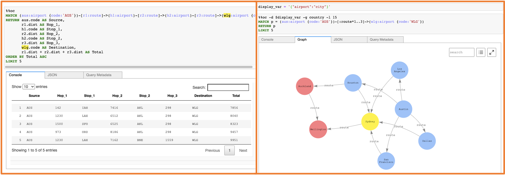 openCypher query and graph