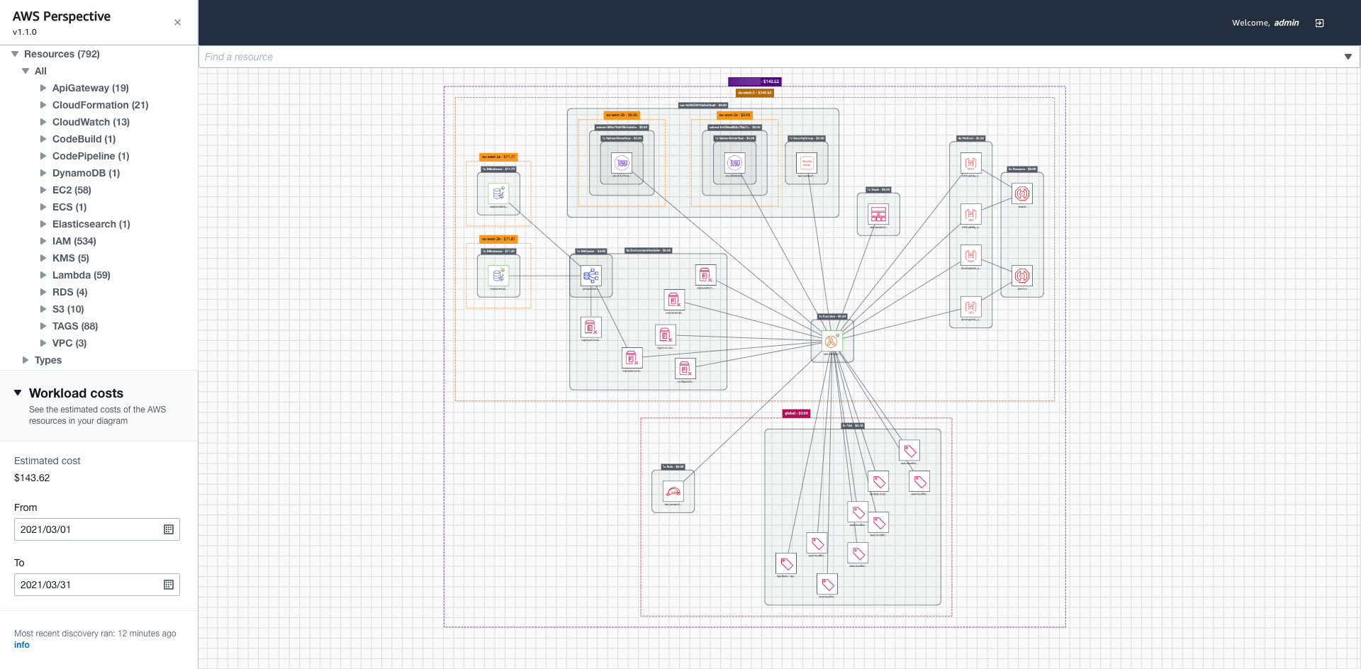 Generating an architecture diagram.