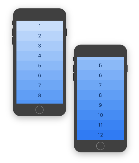 Scrollable grid demonstration.