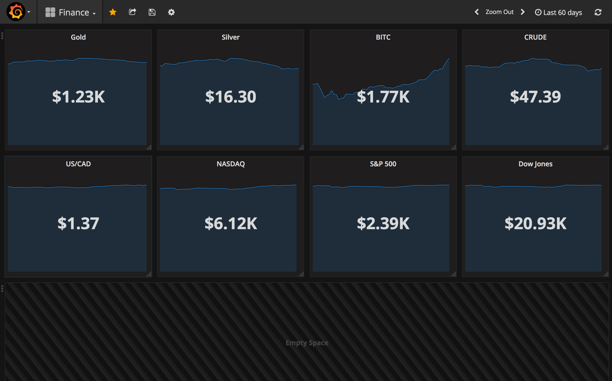 Finance plugin for Grafana | Grafana Labs