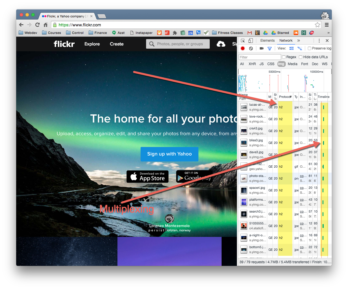 Yahoo's Flickr is using h2 protocol (HTTP2) already