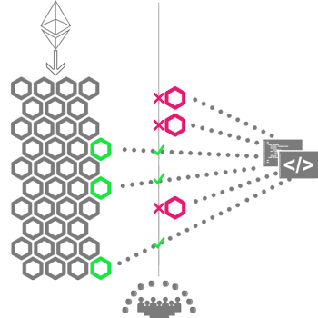 Decentralized Flexible Organization - DFO - 分散式柔性组织