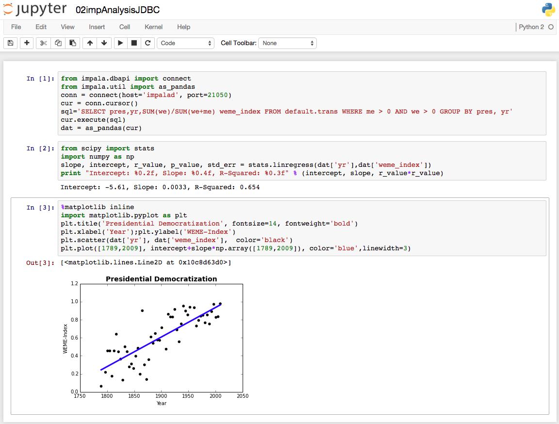 Python Analysis