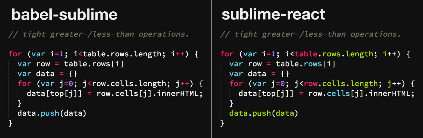 babel-sublime-vs-sublime-react--jsx-tight
