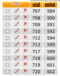 Menu Node API {menu_node} table screenshot