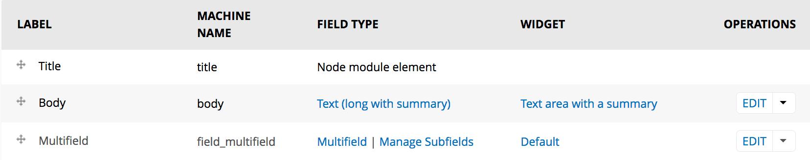 Multifield
