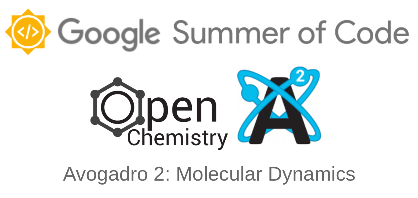 Summary of my work at OpenChemistry as part of Google Summer of Code