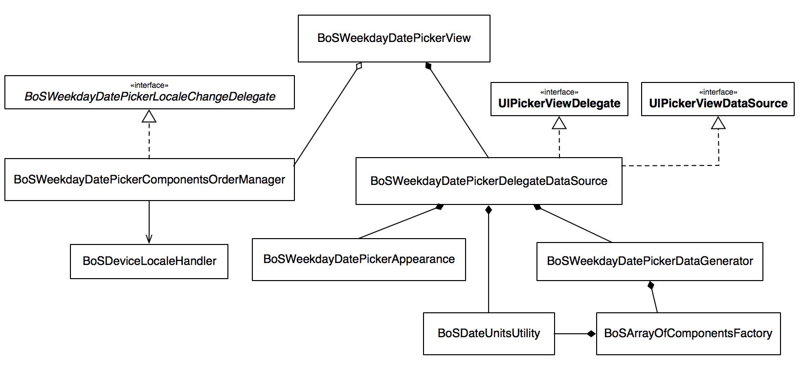 Class diagram image
