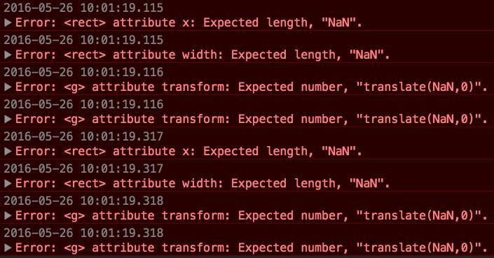 SVG errors