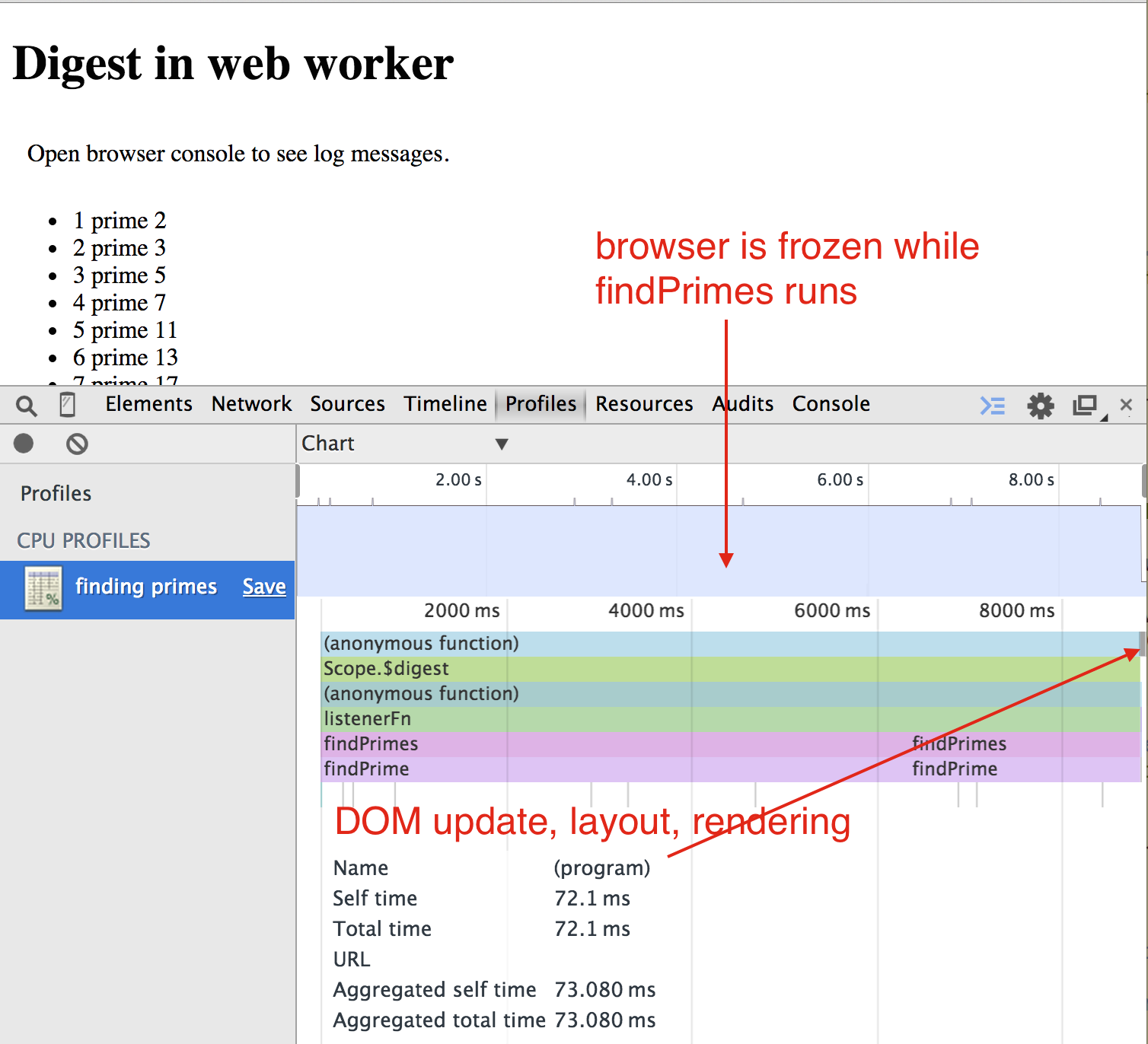 Run Angular Digest Cycle In Web Worker Better World By Better Software