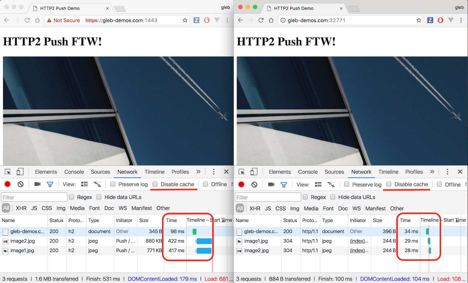 Page load with browser cache turned on
