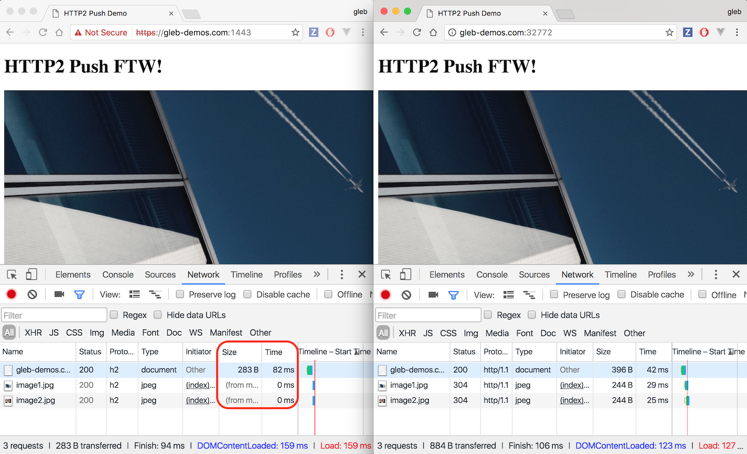 HTTP2 resources are cached by the browser