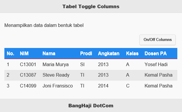 Toggle Columns Button jQuery Mobile