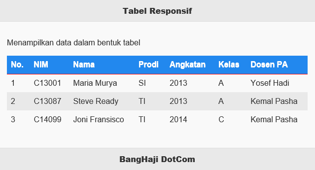 CSS jQuery Mobile Table
