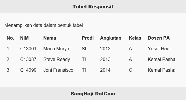 No CSS jQuery Mobile Table