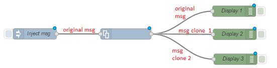 Standard wiring