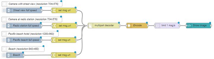 node-red-contrib-multipart-stream-decoder - Node-RED