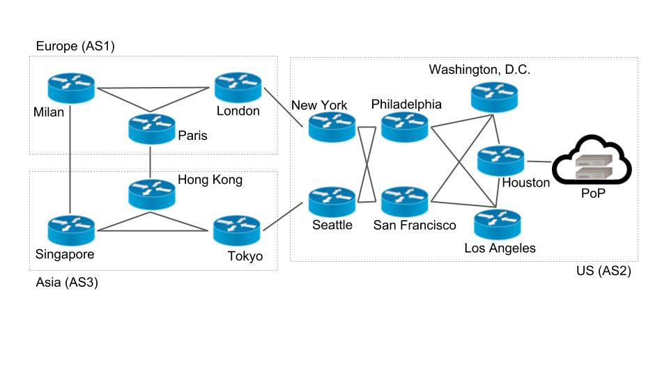 example-network