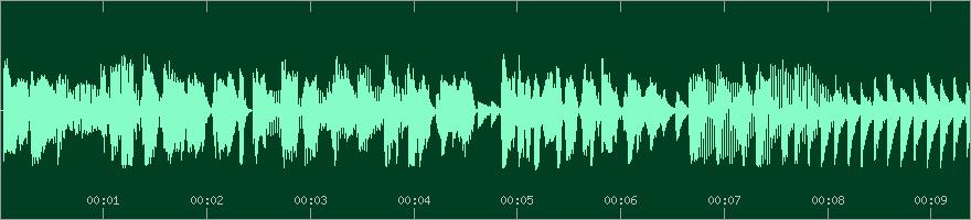 Example Waveform
