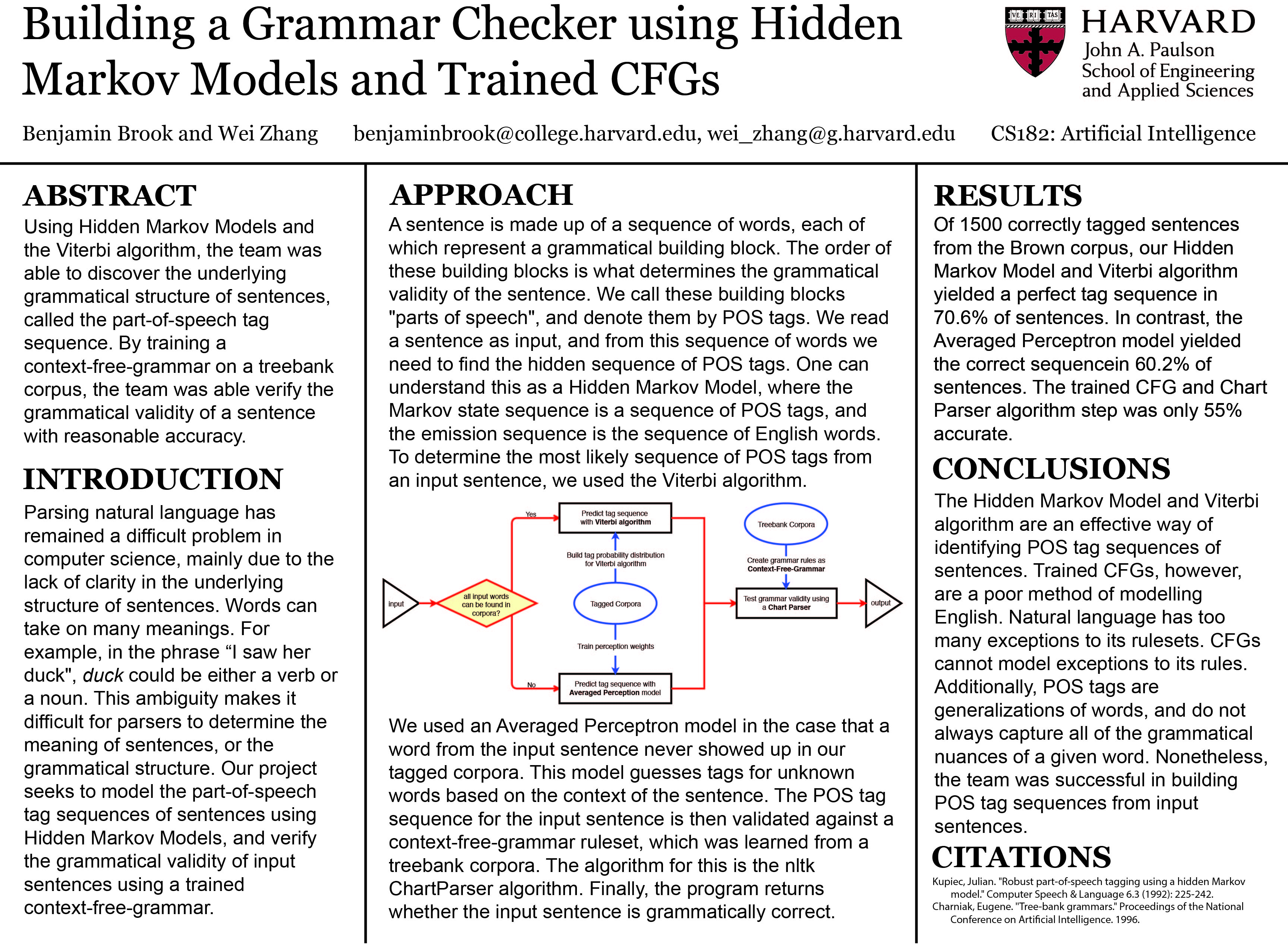 grammar check sentences free