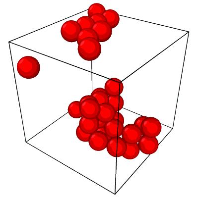 Particle cluster split across box faces