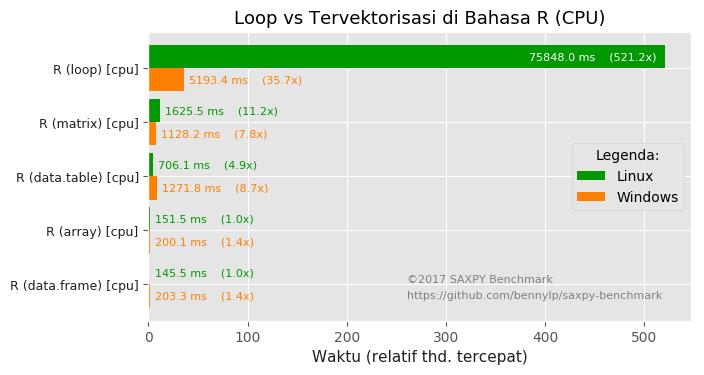 r-loop-vs-vec.png