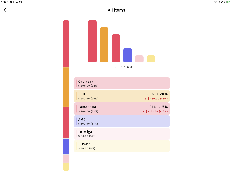 Analysis Screen
