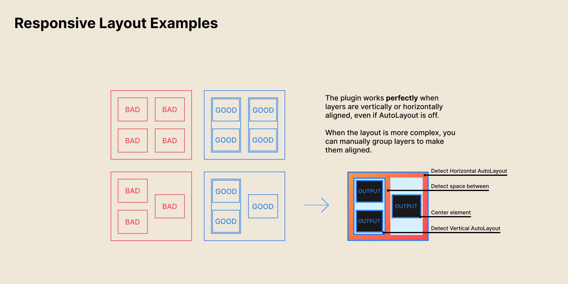 Conversion Workflow