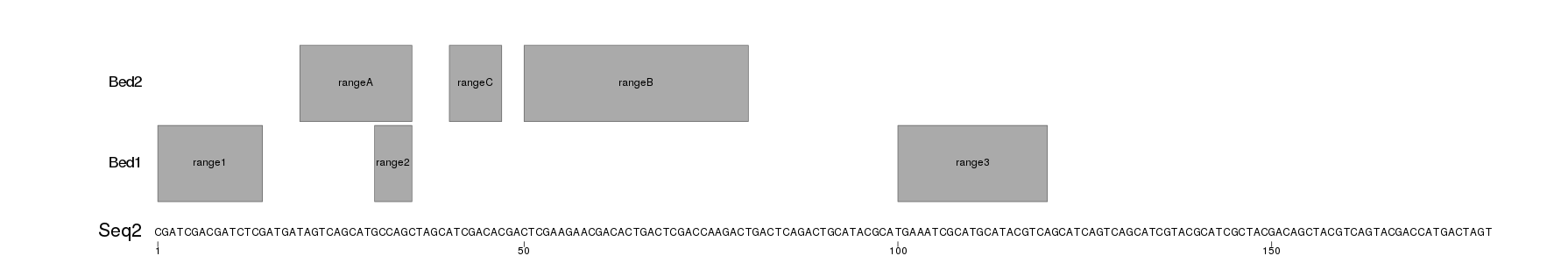 Plot for example sequence Seq2