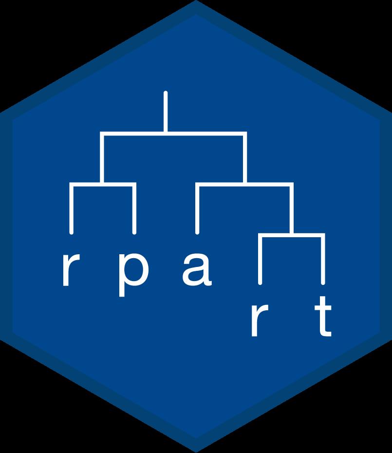 Rpart logo