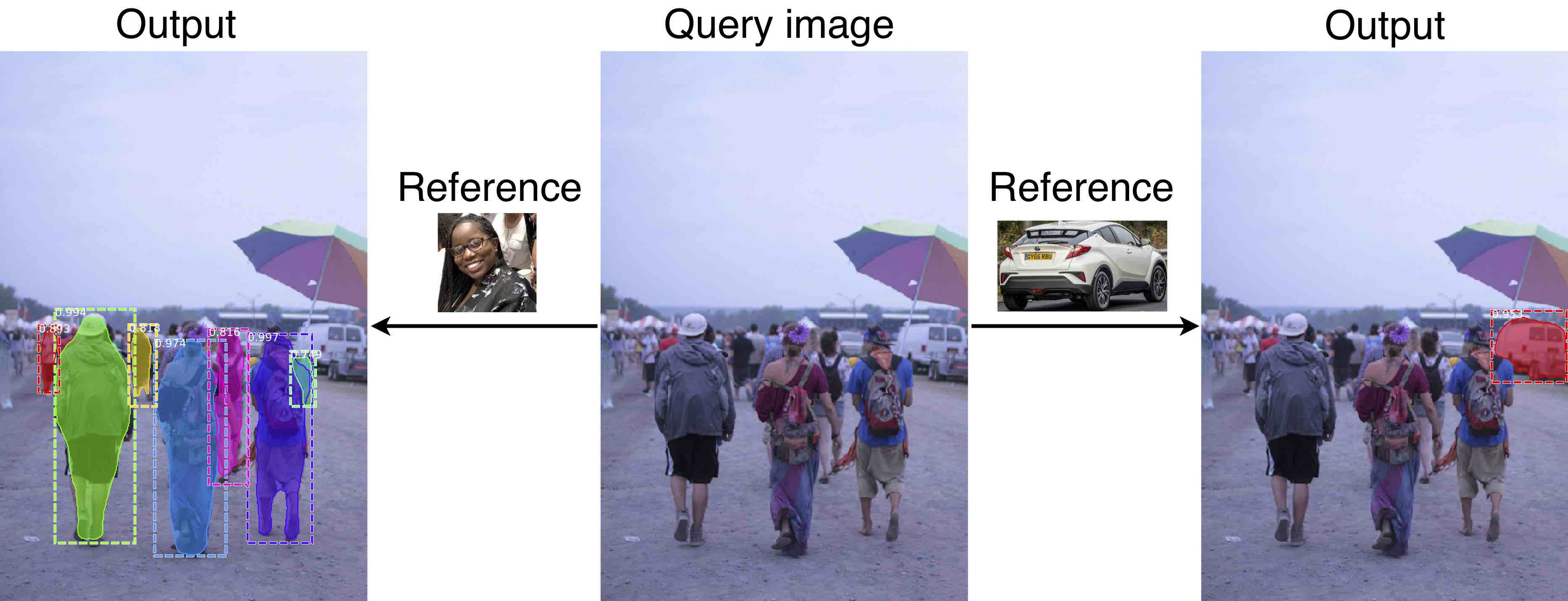 Papers With Code : One-Shot Instance Segmentation